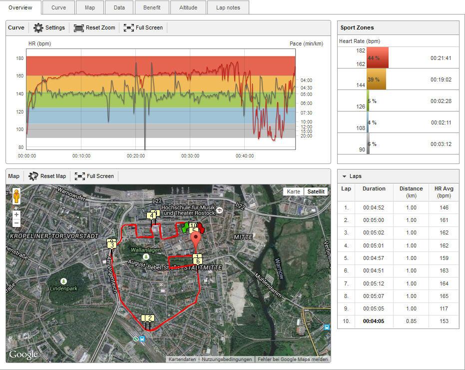 2015-05-17-23-Rostocker-Citylauf